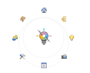 Ideasfortravels
